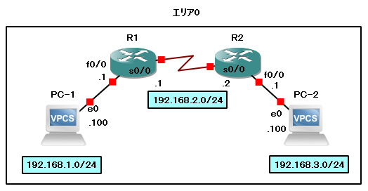 ospf10-05.png